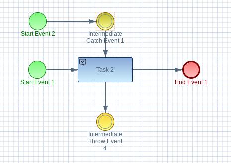 bpmn_startevent_example