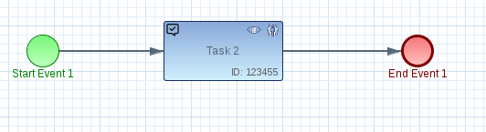 http://blog.imixs.org/wp-content/uploads/2016/06/bpmn2-customtask.png